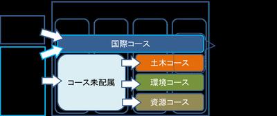 bunzoku_chart.png